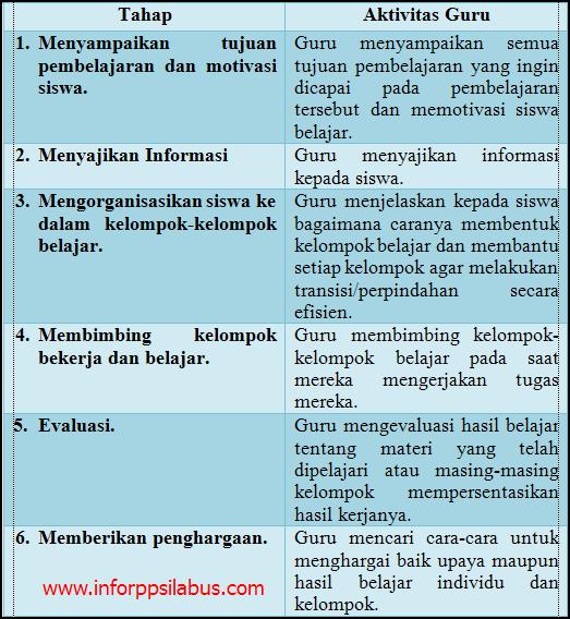 Makalah Analisis Metode Pembelajaran Makalah Analisis Kesalahan Berbahasa Indonesia Pengertian Pendekatan Strategi Metode Teknik Taktik Dan Share The