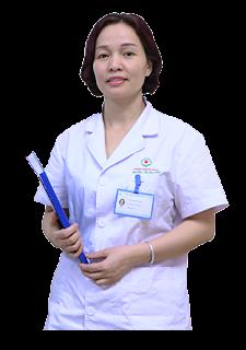 Bác sỹ CKII Nguyễn Thị Luyện