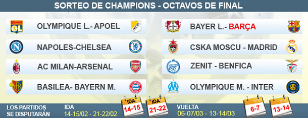 Calendario Uefa Champions League.Sorteos Y Calendario De Partidos De La Uefa Champions League