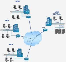 Comprar acceso a datos de forex