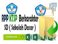 RPP SD KTSP Kelas 1 Format Words