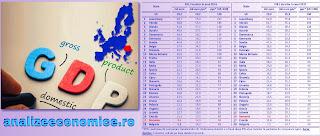Topul statelor UE după PIB-ul pe cap de locuitor din 2017