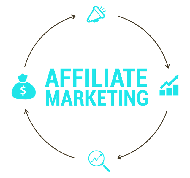 Earn money by Affiliate marketing