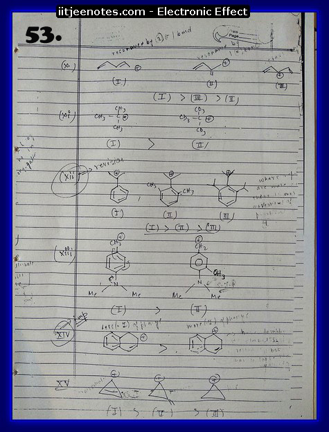 Electronic Effect chemistry8