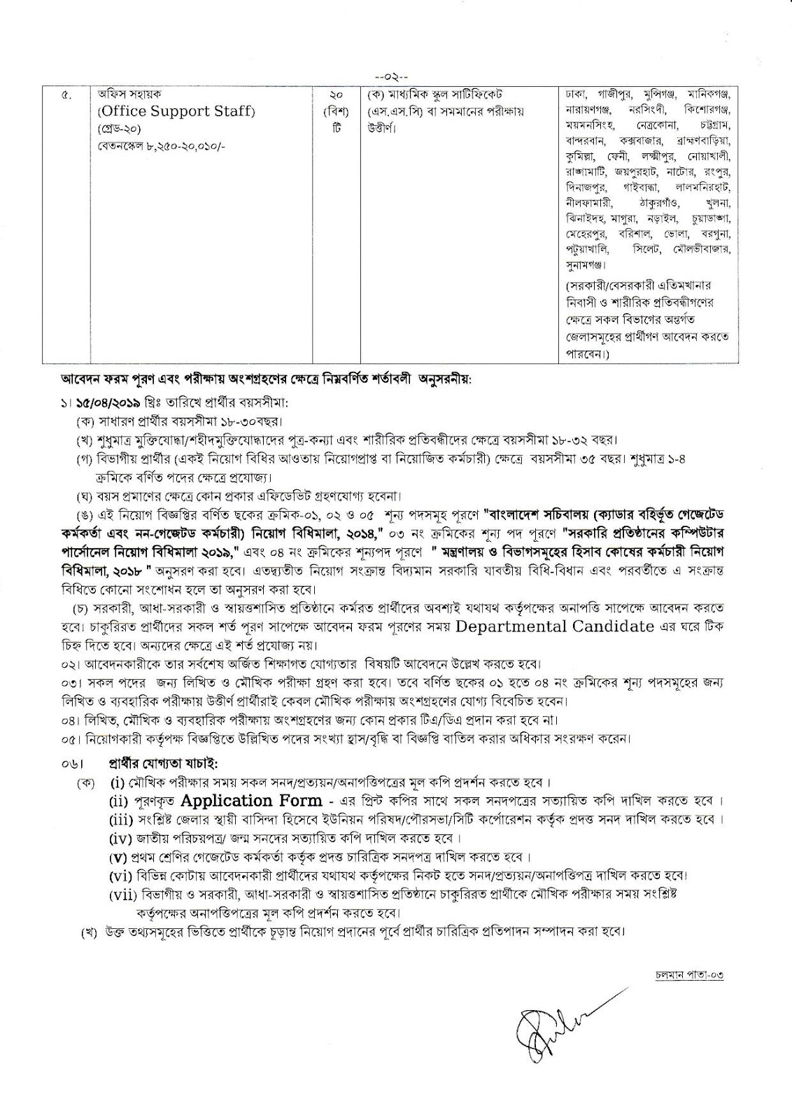 Ortho Montronaloy Published New Job Circular
