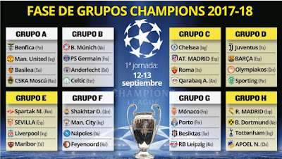 Champions League Groups A-H season 2017-2018
