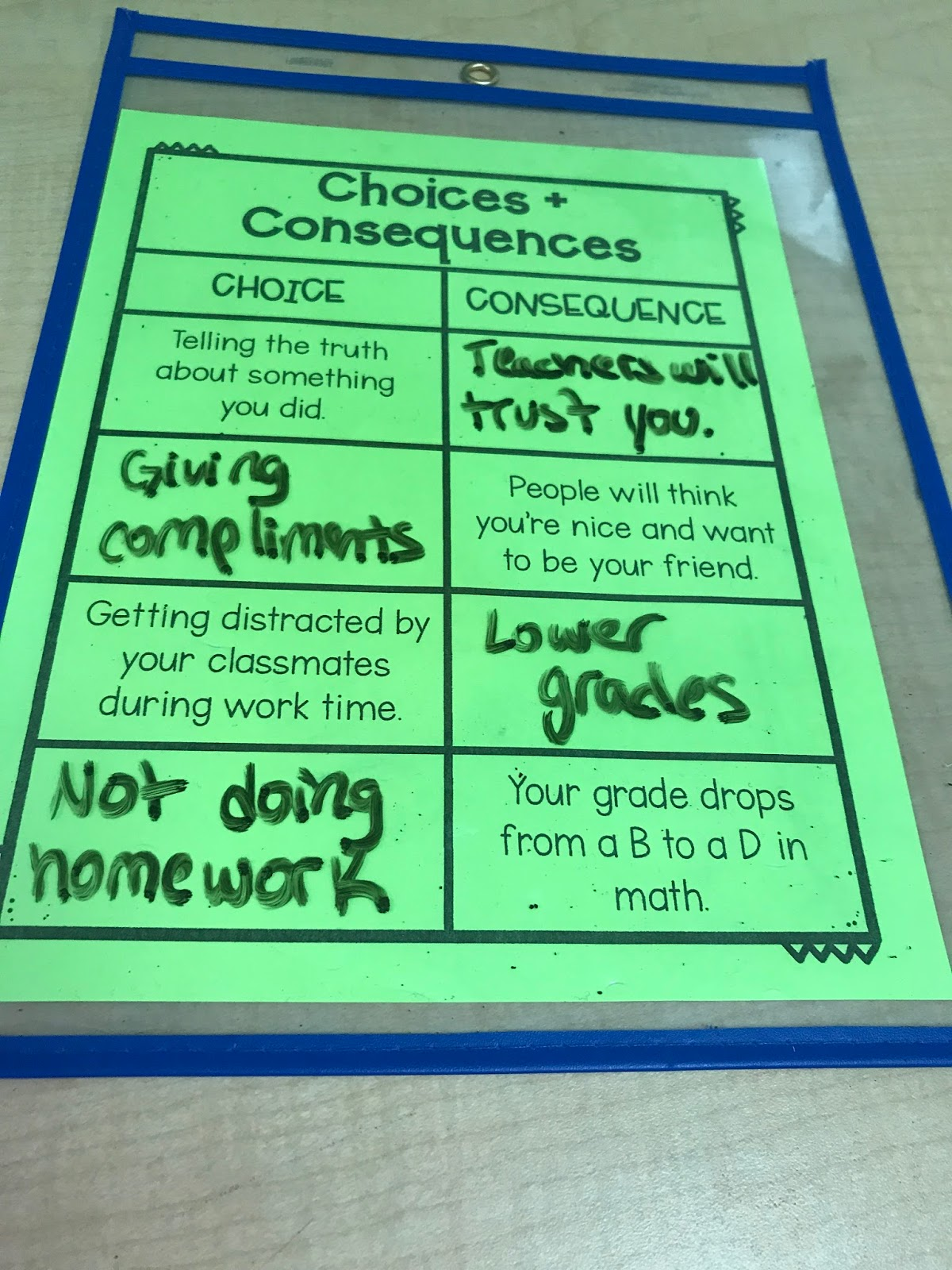 hight resolution of Choices and Consequences Lesson - The Responsive Counselor