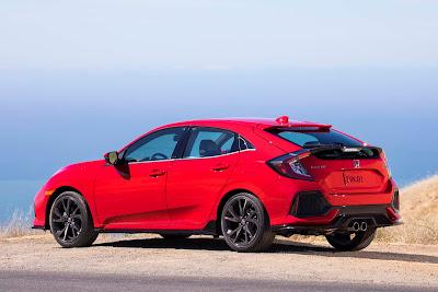 Spesifikasi dan Harga Honda Civic Hatchback