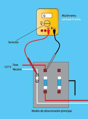 instalaciones eléctricas residenciales - falla de suministro de energía eléctrica