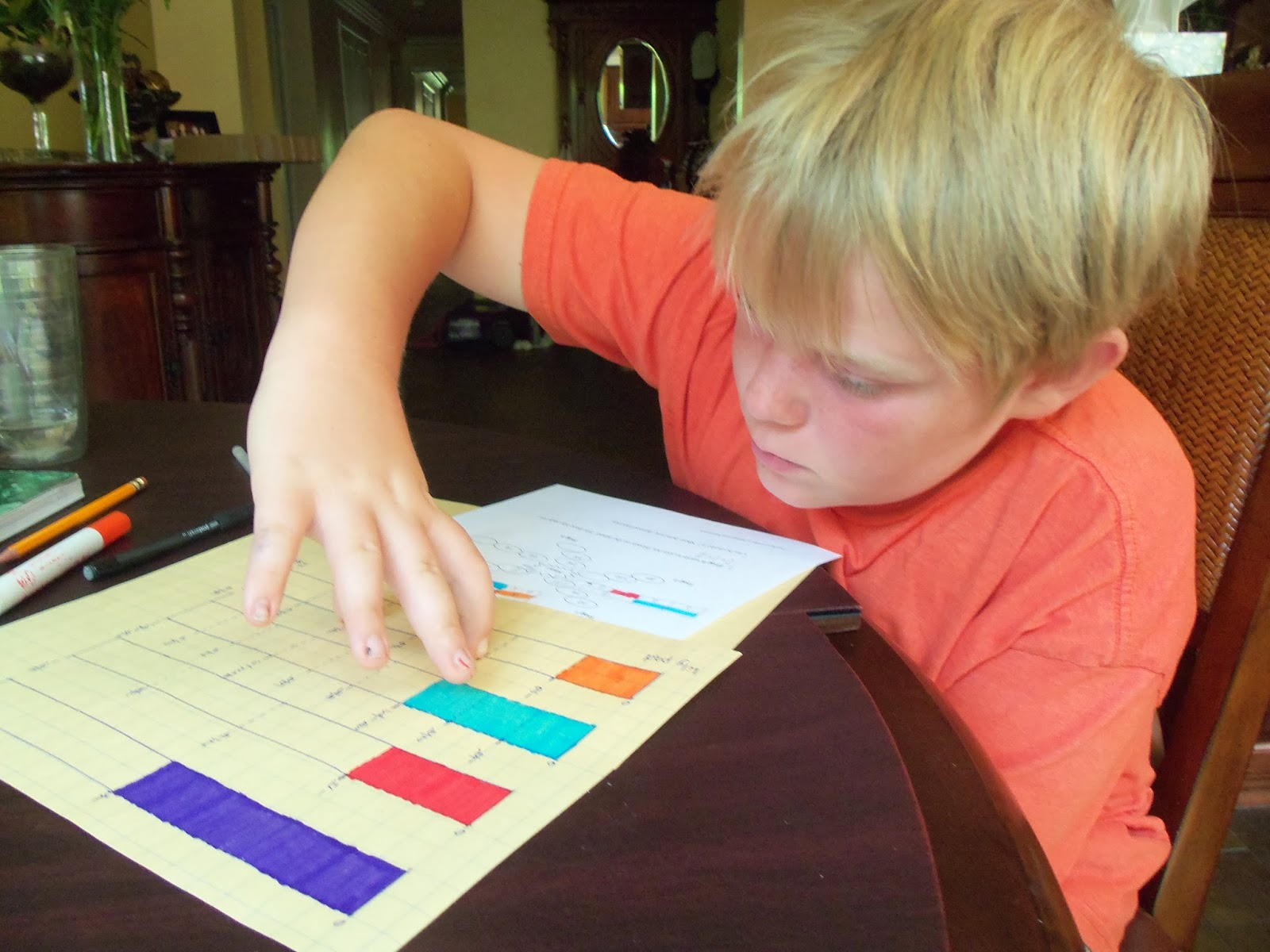 Mom And Me Math Activities 4 1 Performance Assessment