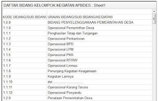 Daftar Bidang Kelompok Kegiatan APBD Desa