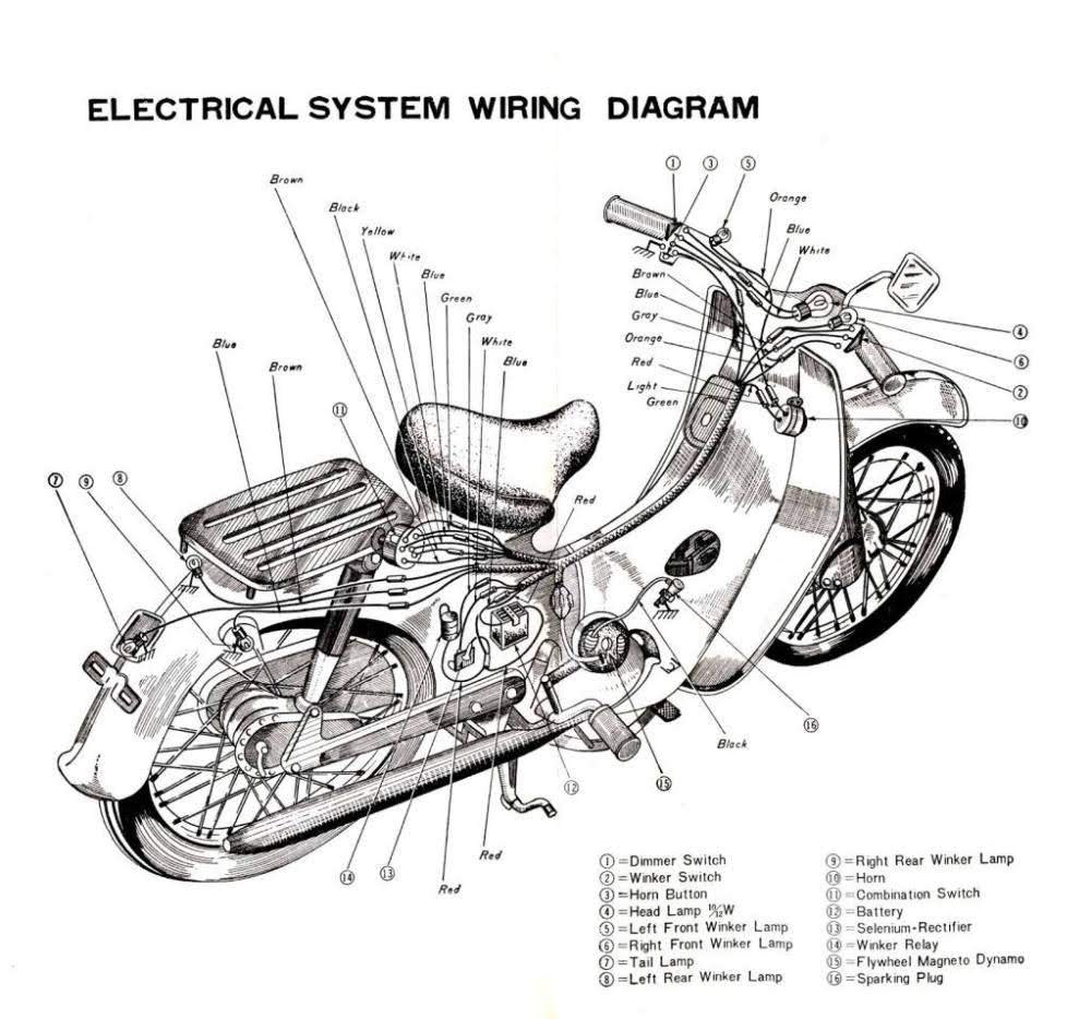 Honda C200 Rear Winkers Ca200 Wiring It Is Also Called Port Cub 1000x934
