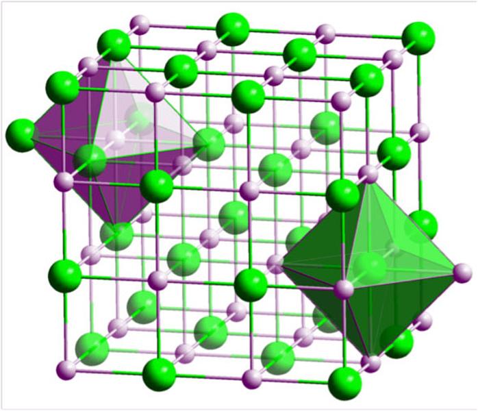Cours de cristallographie chimie pour SMP4 SMC4 semestre s4