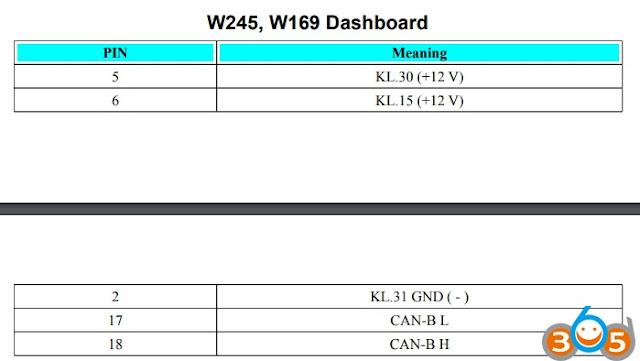 w245-w169-pinout