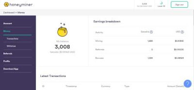 Is Honeyminer is the best way to mine Bitcoin I Honeyminer full Review