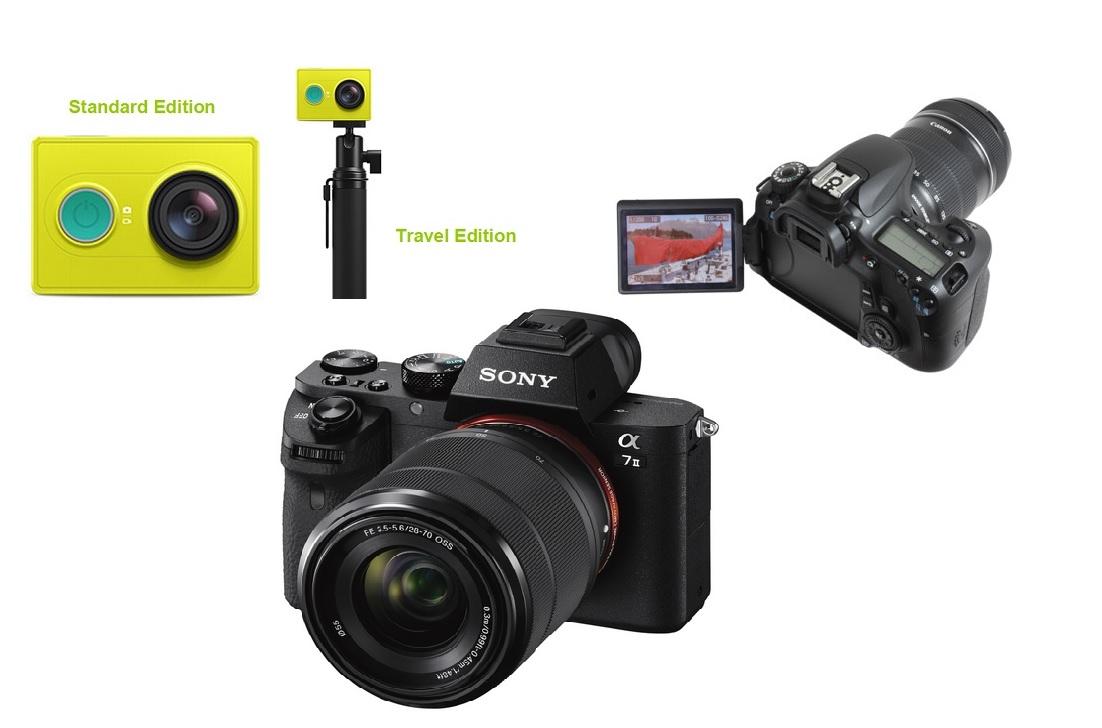 4 Pilihan Kamera Vlog Untuk Para Youtuber Kamera Gopro Terbaru Dan