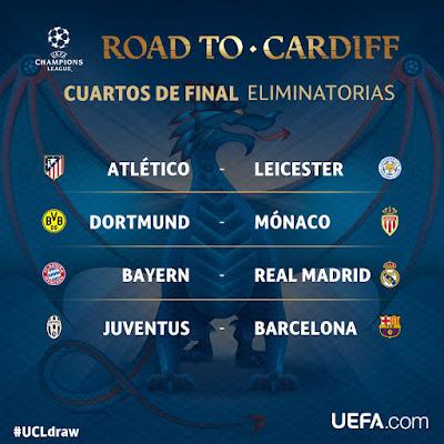Sorteo Cuartos Champions y Europa League 2016/2017