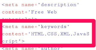Meta Keywords in Head of HTML Document