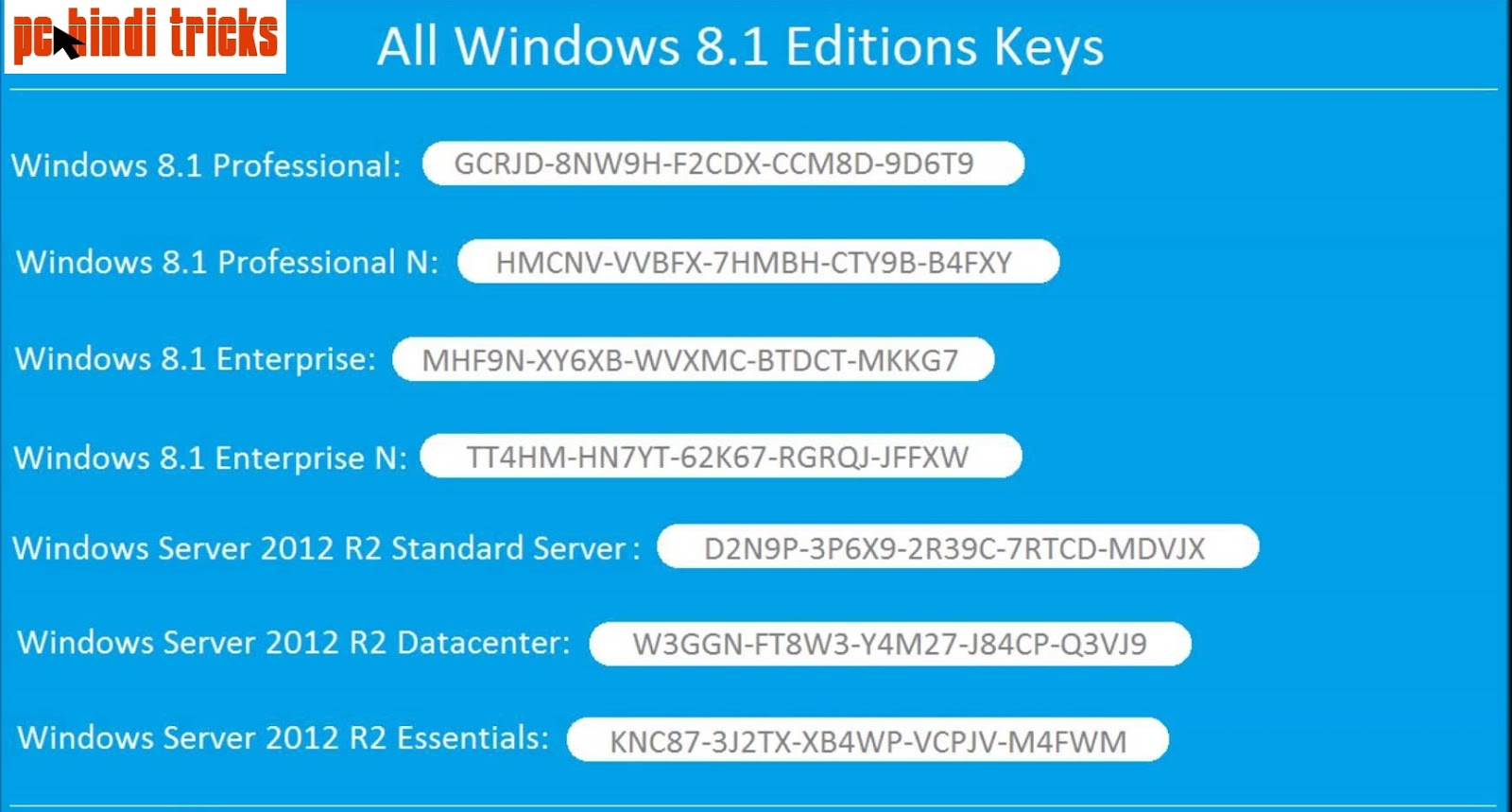 Windows 8 1 product keys pc tricks and tips in hindi for Window 8 1 product key