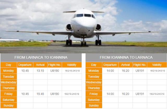 Γιάννενα-Κύπρος σε 2,5 ώρες!