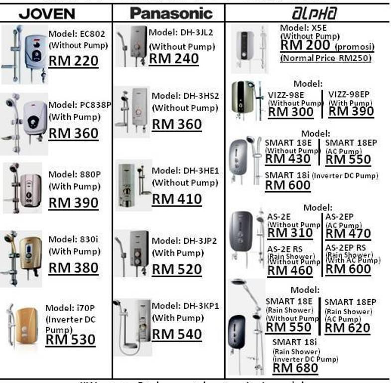 Cuba Perhatikan Dan Bandingkan Bahawa Pemanas Air Beserta Pump Adalah Lebih Mahal Berbanding Tanpa Bagi Jenis Inverter