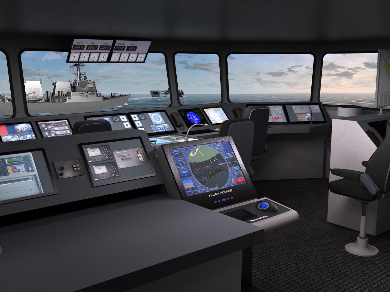 DEFENSE STUDIES: Indonesian Navy Selects NAUTIS Class A FMB