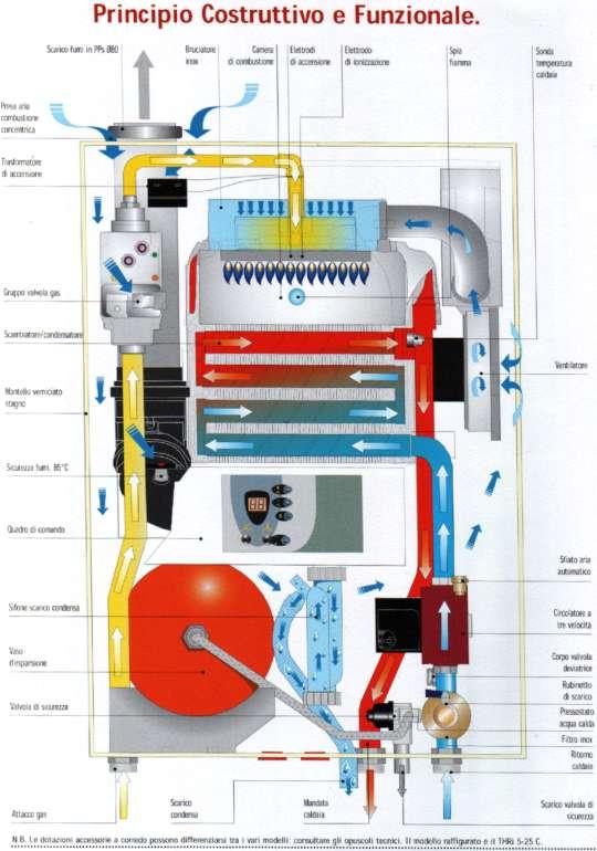 Casa servizi settembre 2011 - Caldaia a condensazione costo installazione ...