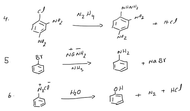Nucleophilic aromatic substitution practice problems