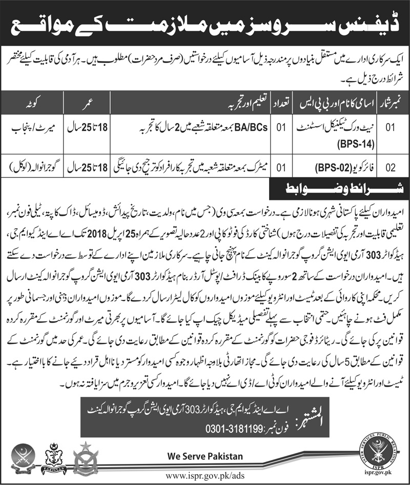 Army Vacancies announced in Aviation Group Gujranwala Cantt
