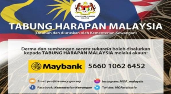 Kutipan Tabung Harapan Malaysia cecah RM31.4 juta