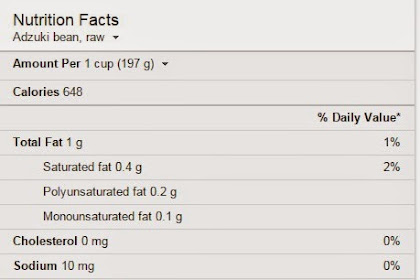 Manfaat Luar Biasa Dari Kacang Merah Bagi Kesehatan Tubuh