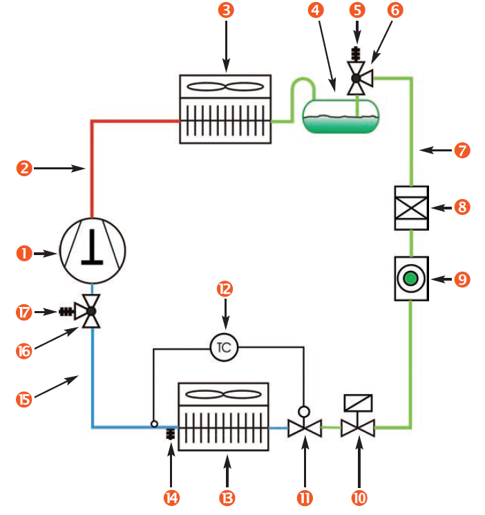 Assembling A Refrigeration System    Diagram