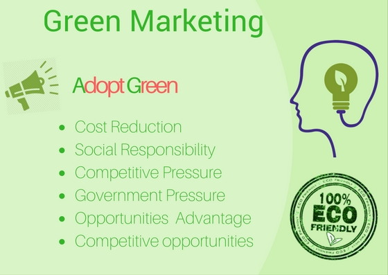 Green-Marketing