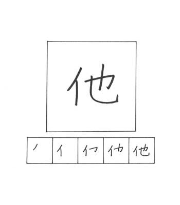 kanji yang lain