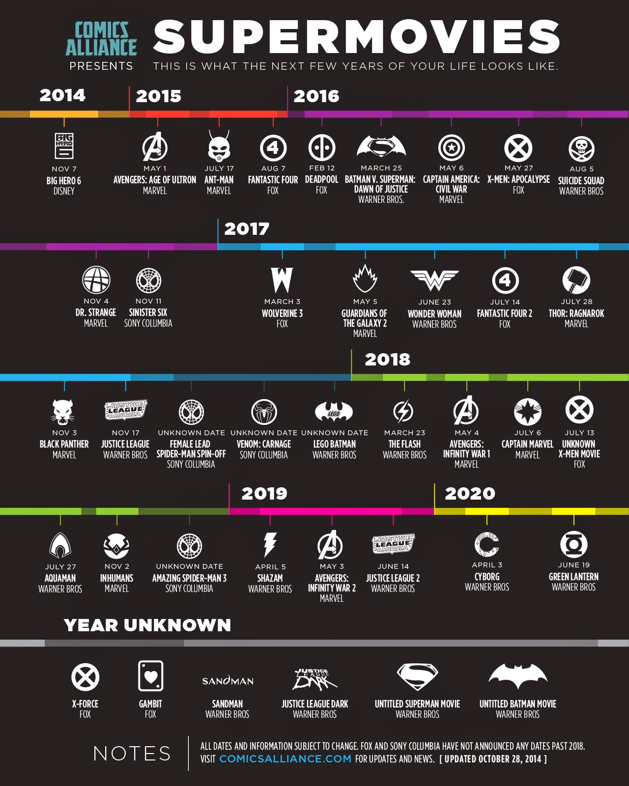 Superhero movies 2014-2020