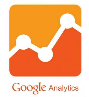 Google Analytics поддержка