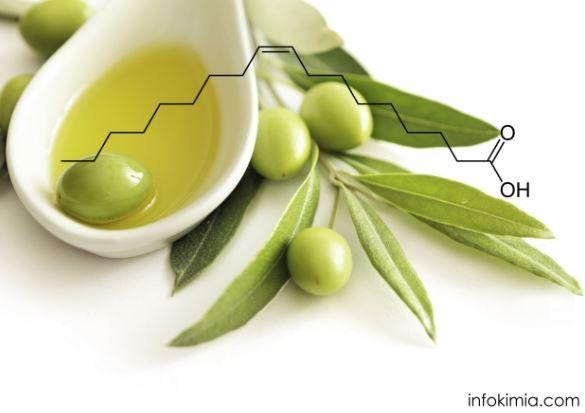 kandungan kimia dalam minyak zaitun