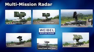 Radar Weibel Buatan Denmark