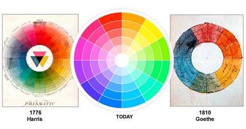 Dasar dasar teori desain warna