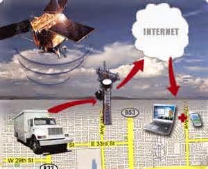 GPS sendiri memiliki fungsi sebagai alat pelacak kehadiran sesorang atau melacak letak jalan atau kota yang tengah kita tuju. Berikut jenis GPS Mobil Terbaik.