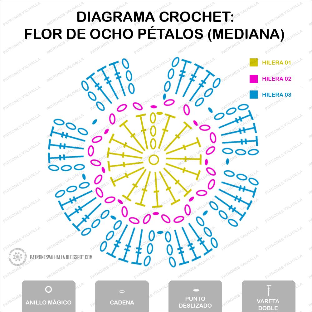 Flor De Ocho P U00e9talos A Crochet  Diagrama