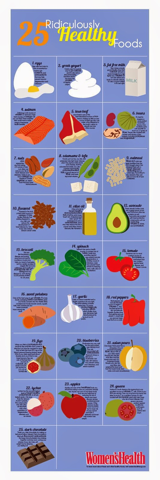 hover_share weight loss - 25 ridiculously healthy foods
