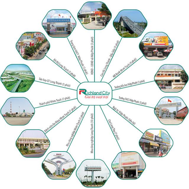 sơ đồ tiện ích dự án đất nền richland city