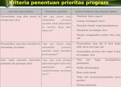 mekanisme_penyusunan_RKPDesa
