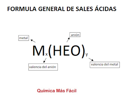 estructura general de la fórmula de las sales ácidas: metal hidrógeno elemento y oxígeno