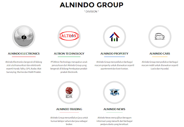 alnindogroup.com