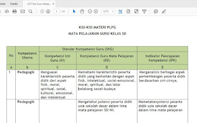 Download Kisi-Kisi Materi PLPG 2017 Mapel Guru Kelas SD