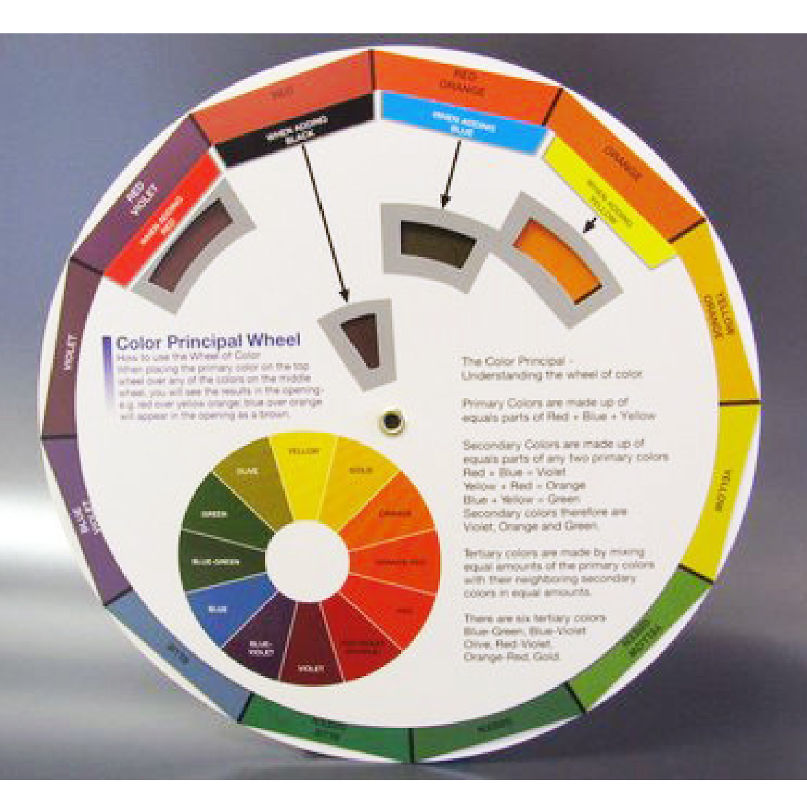 Color Wheel Hair Color Theory Importance In Formulating