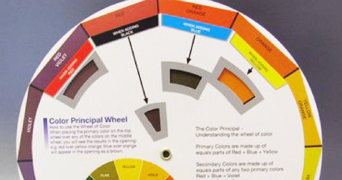 Color Wheelhair Color Theory Importance In Formulating Your Own