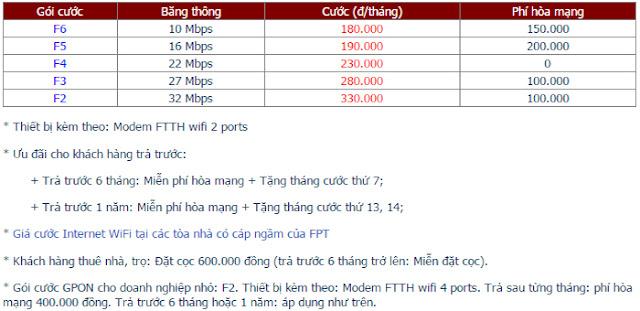 Lắp Đặt Internet FPT Phường An Khánh 1